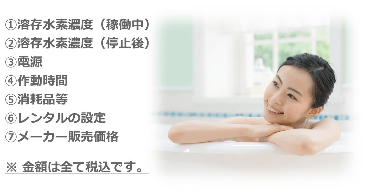 リタライフの浴存水素濃度は2,000ppb以上